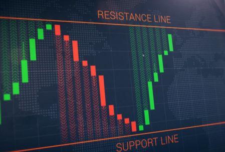 Estratégia de linha de recuperação na plataforma Olymp Trade